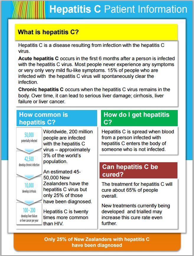 hepatitis c ansteckungswege