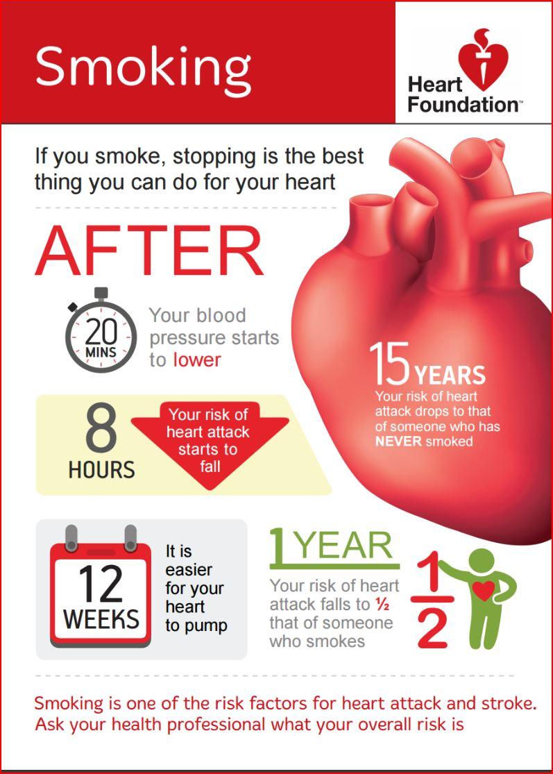 Vantaggi dello smettere di fumare hashish